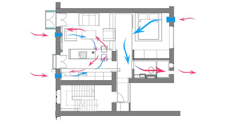 Вентиляция квартир